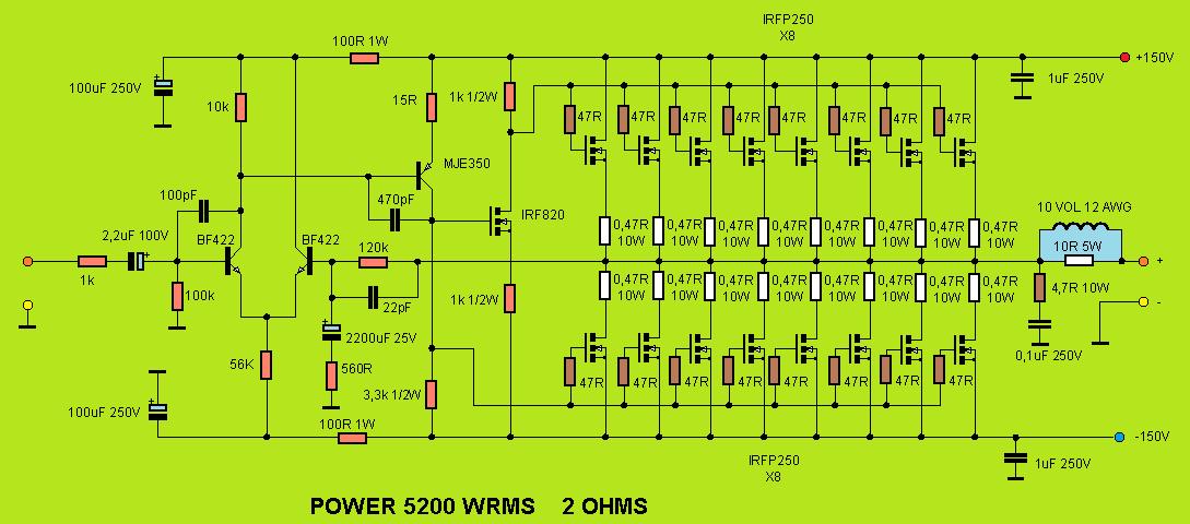 Amplificador de 5200 Watt RMS